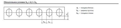 Анкер для пустотелых плит перекрытия Еasy М 10 51200101
