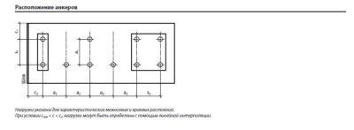Анкер для пустотелых плит перекрытия Еasy М 8 51100101