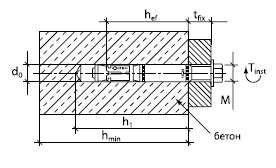 Анкер для высоких нагрузок SZ-SK 15/35 M10 L=120 14226801
