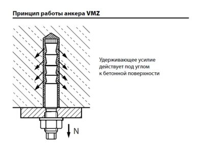 Картридж VMZ 150 28999301