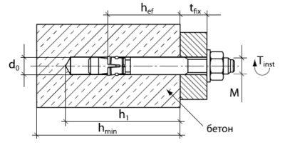 Клиновой анкер B 10-50-56/125, стальн.оцинк. 01235101