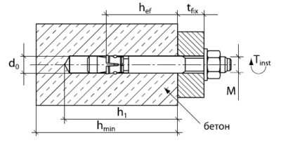 Клиновой анкер B 12-20-35/115, стальн.оцинк. 01320101