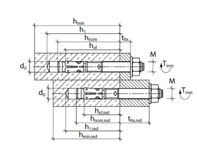 Клиновой анкер BZ plus 10-50-70/130 нержавеющий HCR 07235001