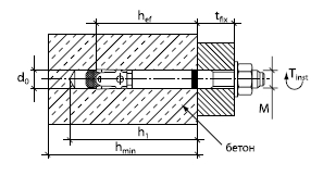 Клиновой анкер BZ plus 16-140/260, стальн.оцинк. 06550001