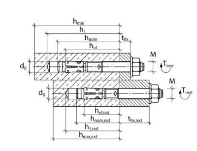 Клиновой анкер BZ plus 16-50-70/170 нержавеющий HCR 07530001