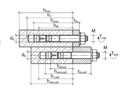 Клиновой анкер В 20-95-117/240 А4 нерж.сталь 01615501