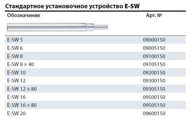 Установочное устройство E-SW 8 x 40 9105150