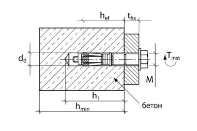 Высоконагрузочный анкер SL-B 24/100 М16 L=230 12520101
