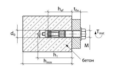 Высоконагрузочный анкер SL-B 28/30 М20 L=188 A4, нерж.сталь 12610501