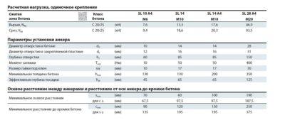 Высоконагрузочный анкер SL-S 14/25 М10 L=109 10220101