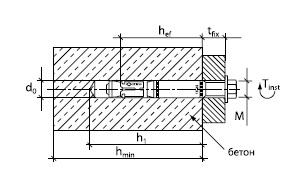 Высоконагрузочный анкер SZ-B 12/50 М8 L=130 A4, нерж.сталь 16130501