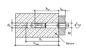 Высоконагрузочный анкер SZ-B 18/10 М12 L=122 16310301
