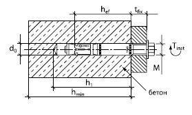 Высоконагрузочный анкер SZ-S 12/30 M8 L =105 A4, нерж.сталь 14125501
