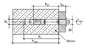 Высоконагрузочный анкер SZ-S 24/50 М16 L=182 14525301