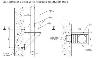 Забивной анкер E M 12x80 05305101