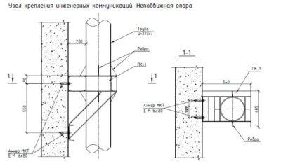 Забивной анкер E M 16x80 05505101