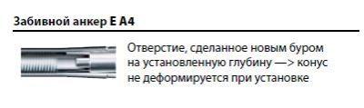 Забивной анкер E M6 ? 30 A4 05005501